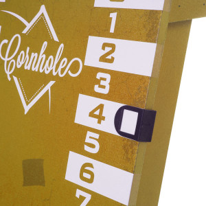 Scoreboards