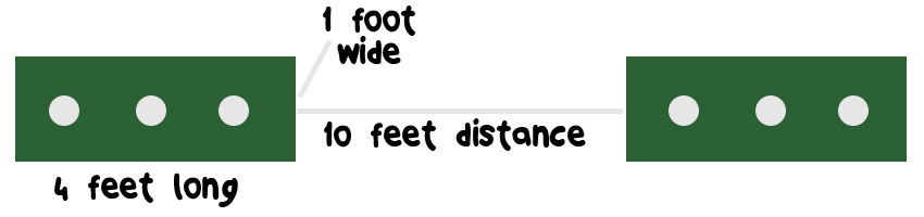 Distance between washer toss boards and dimensions of the field