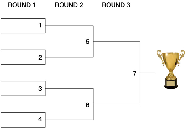 Tournament brackets with 3 rounds and trophy