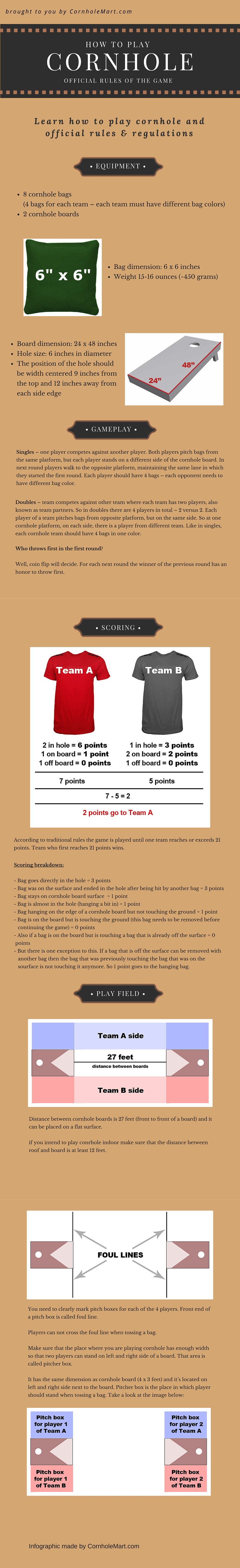 how to play cornhole infographic