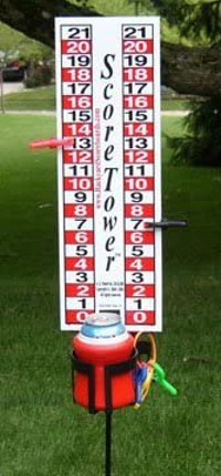 Adjustment of scores